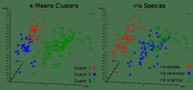 clustering-algorithm