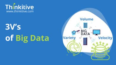 Photo of 3V's of Big Data