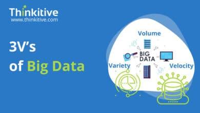 Photo of 3V's of Big Data